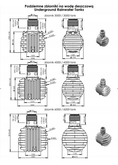 Wymiary zbiorników